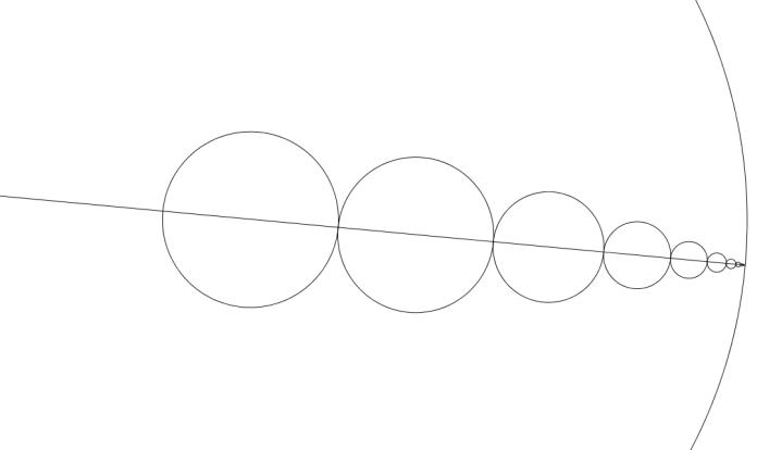 CircleChain